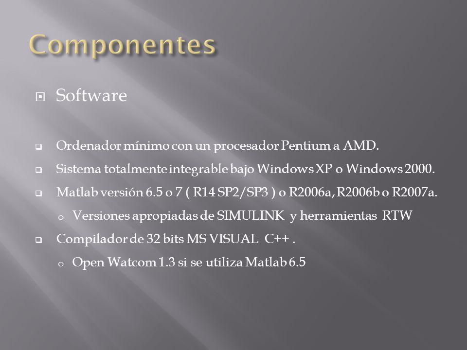 Componentes Software Ordenador mínimo con un procesador Pentium a AMD.