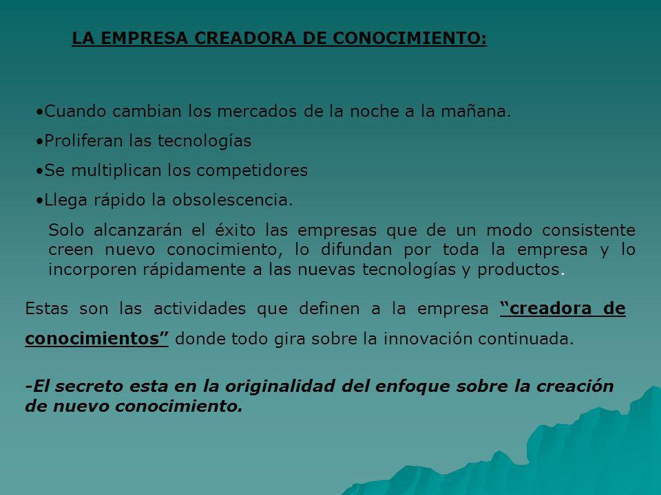 LA EMPRESA CREADORA DE CONOCIMIENTO: