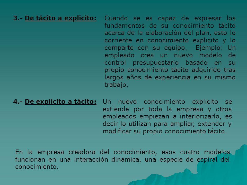 3.- De tácito a explicito:
