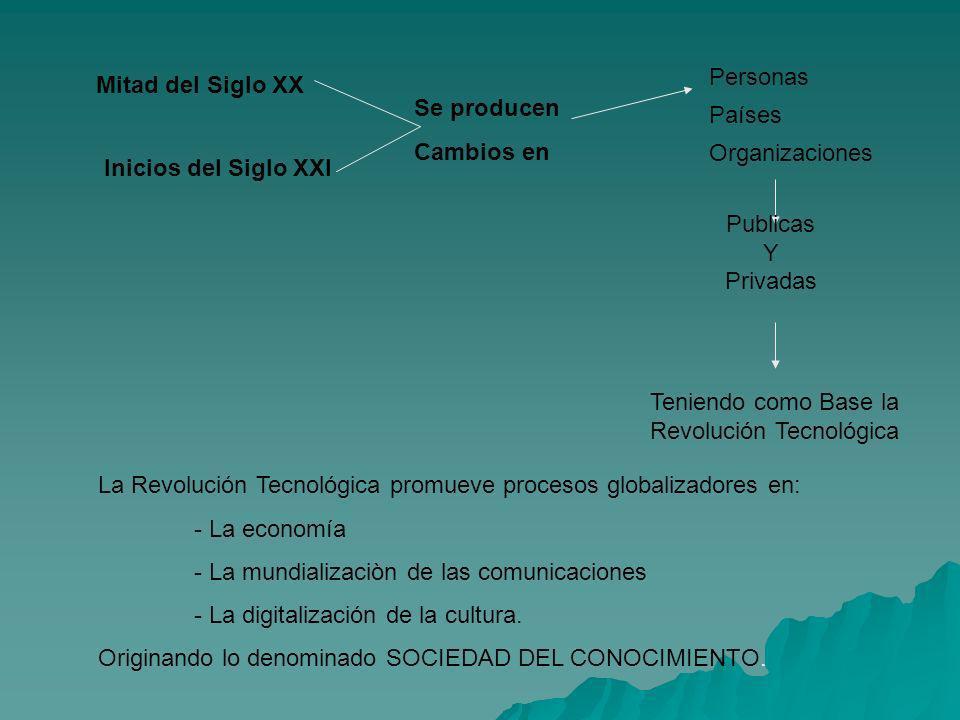 Teniendo como Base la Revolución Tecnológica