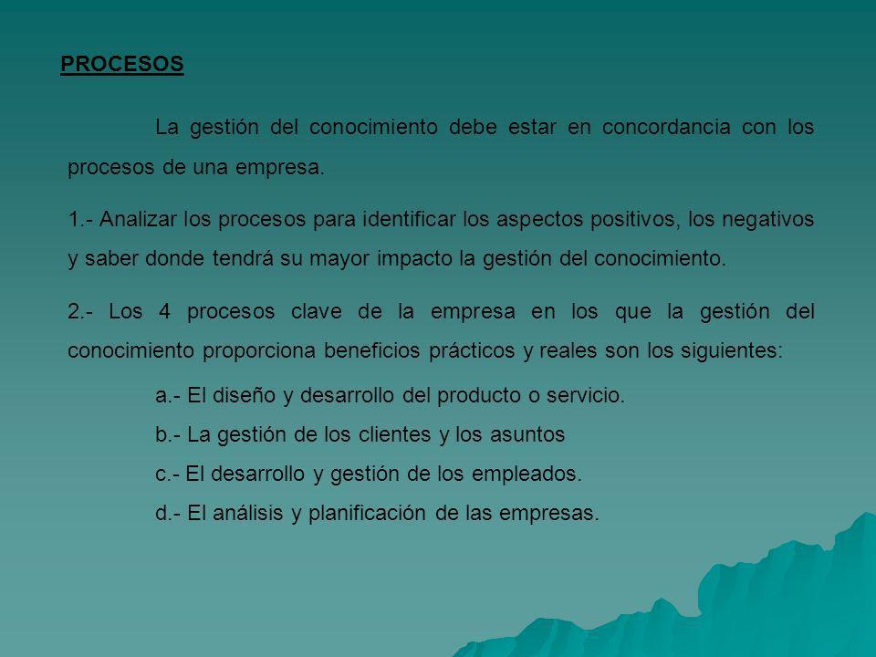 PROCESOS La gestión del conocimiento debe estar en concordancia con los procesos de una empresa.