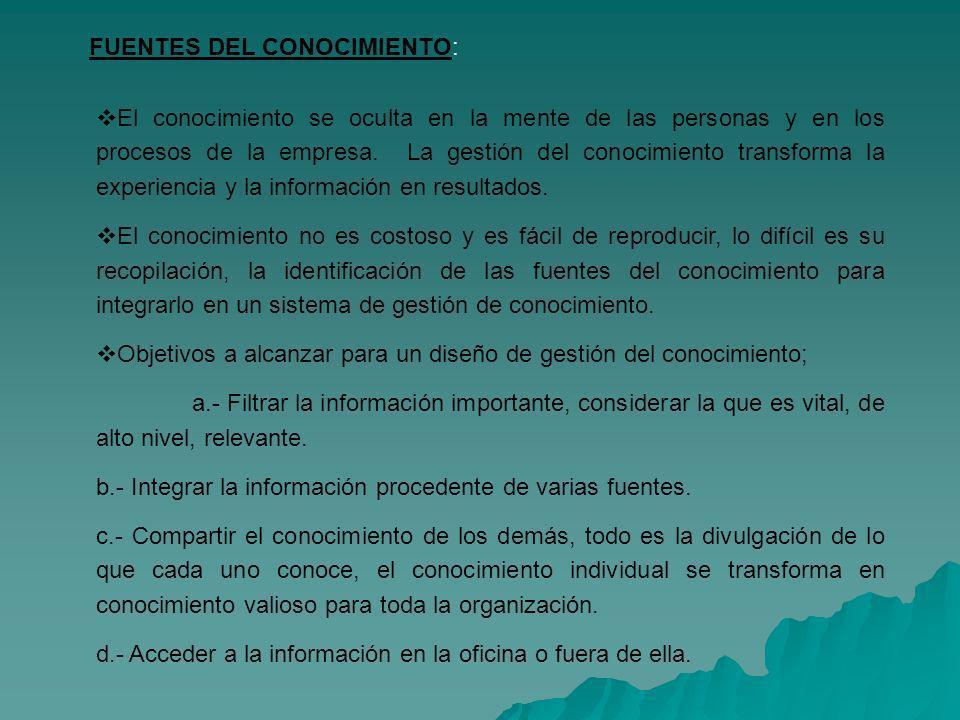 FUENTES DEL CONOCIMIENTO: