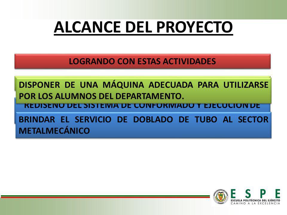 ALCANCE DEL PROYECTO LOGRANDO CON ESTAS ACTIVIDADES