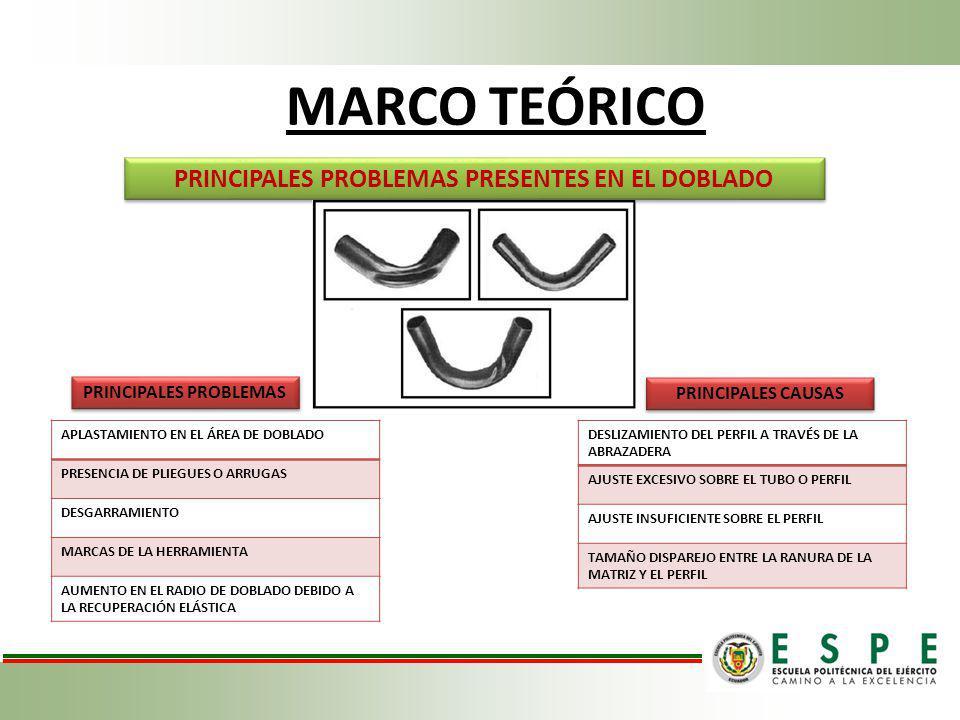 PRINCIPALES PROBLEMAS PRESENTES EN EL DOBLADO PRINCIPALES PROBLEMAS