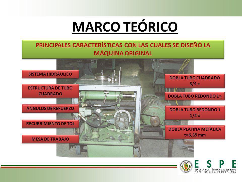 ESTRUCTURA DE TUBO CUADRADO DOBLA PLATINA METÁLICA t=6,35 mm