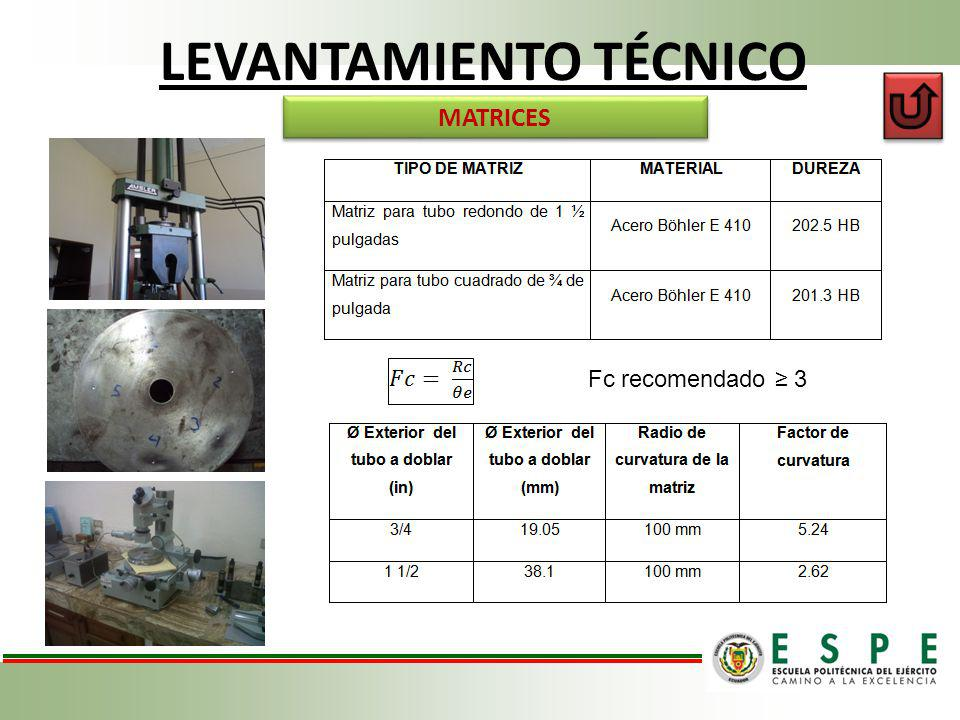 LEVANTAMIENTO TÉCNICO