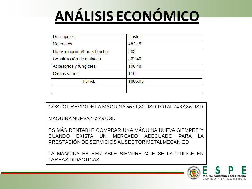 ANÁLISIS ECONÓMICO COSTO PREVIO DE LA MÁQUINA 5571,32 USD TOTAL 7437,35 USD. MÁQUINA NUEVA 10249 USD.