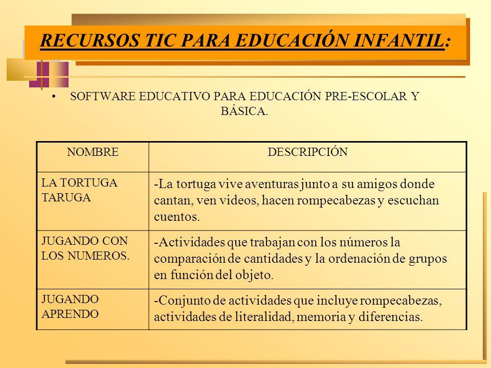 RECURSOS TIC PARA EDUCACIÓN INFANTIL: