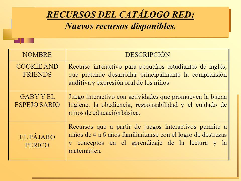 RECURSOS DEL CATÁLOGO RED: Nuevos recursos disponibles.