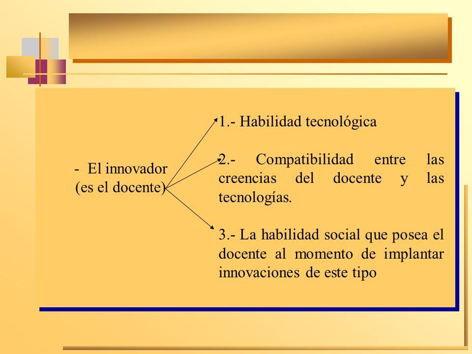1.- Habilidad tecnológica