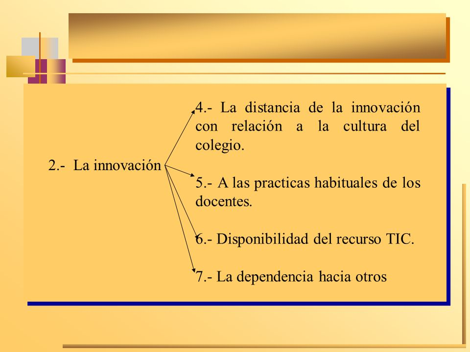 4.- La distancia de la innovación con relación a la cultura del colegio.
