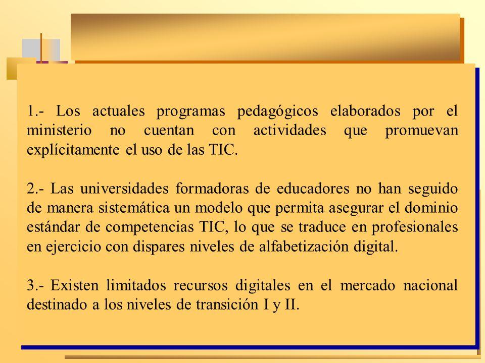 1.- Los actuales programas pedagógicos elaborados por el ministerio no cuentan con actividades que promuevan explícitamente el uso de las TIC.