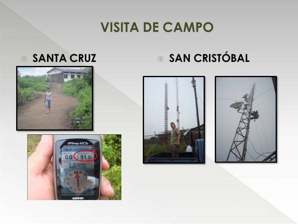 VISITA DE CAMPO SANTA CRUZ SAN CRISTÓBAL JAVI