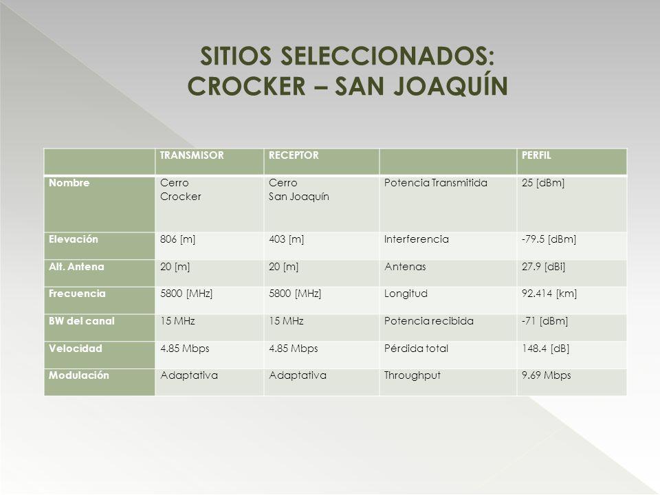 SITIOS SELECCIONADOS: CROCKER – SAN JOAQUÍN
