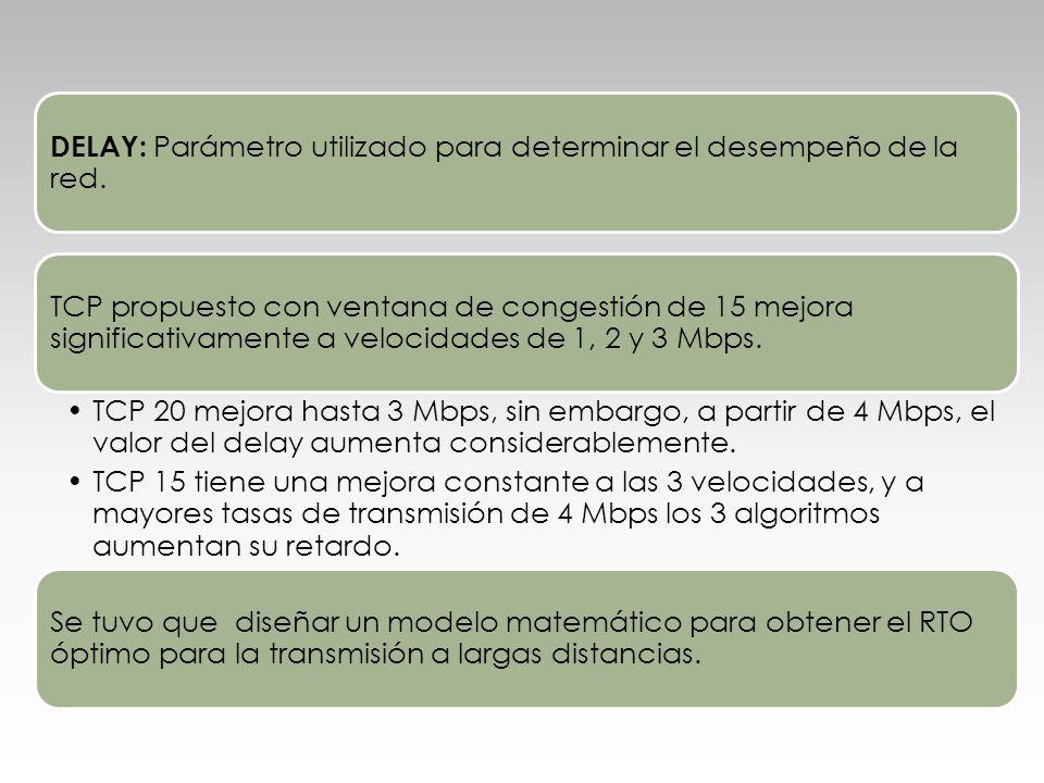 DELAY: Parámetro utilizado para determinar el desempeño de la red.