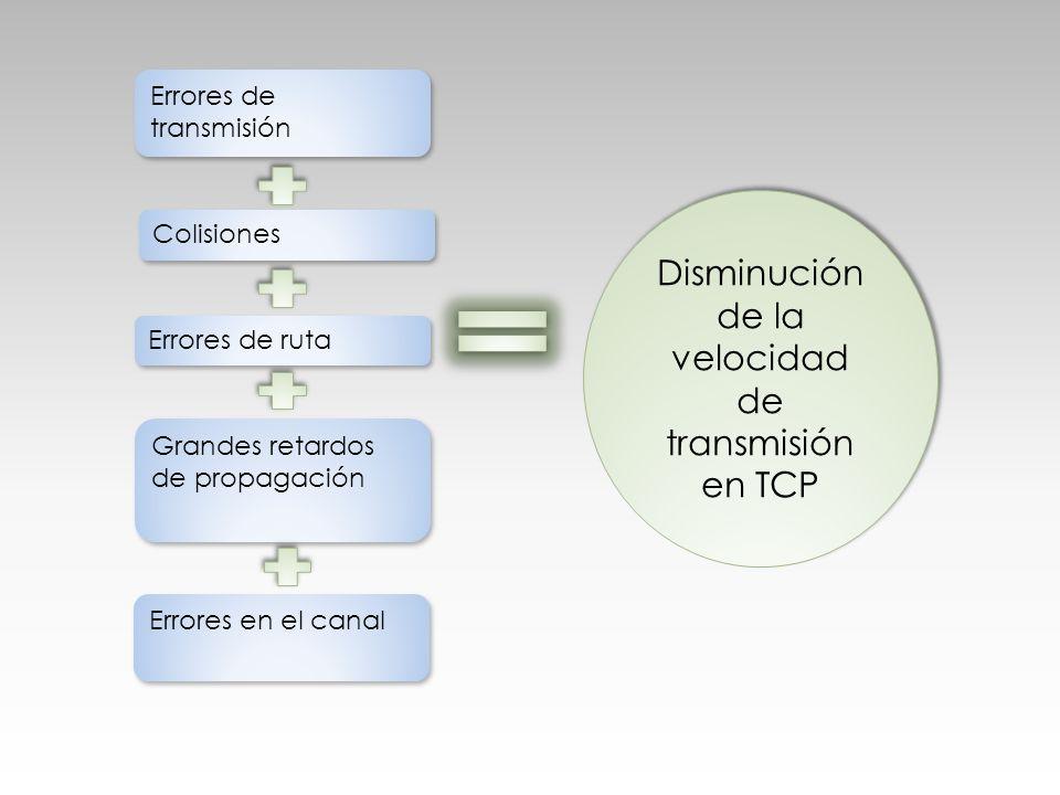Disminución de la velocidad de transmisión en TCP