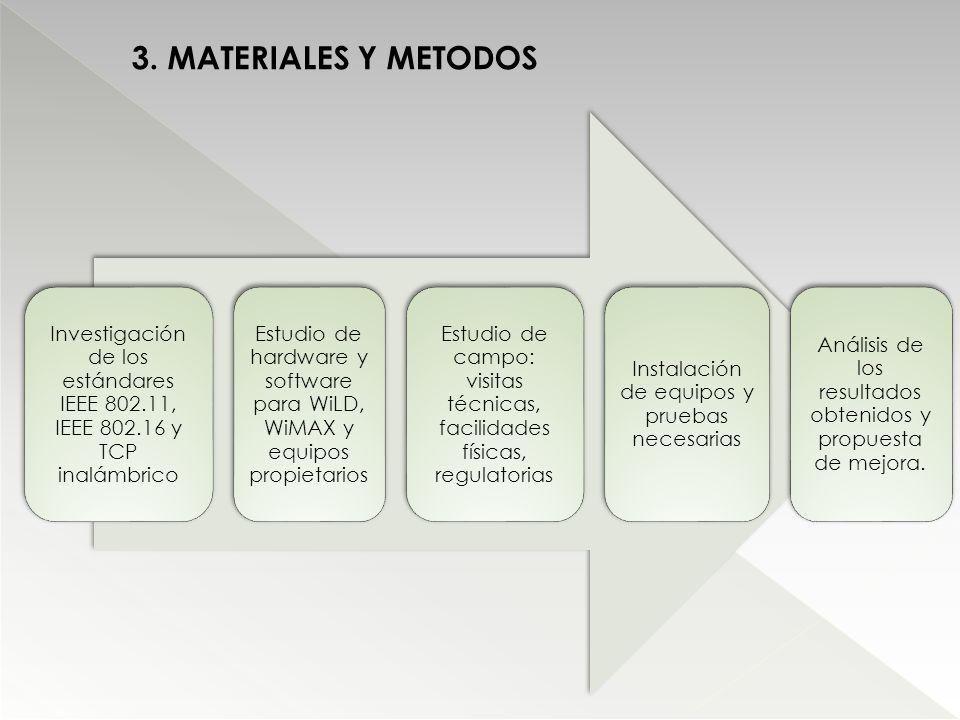 3. MATERIALES Y METODOS Investigación de los estándares IEEE 802.11, IEEE 802.16 y TCP inalámbrico.