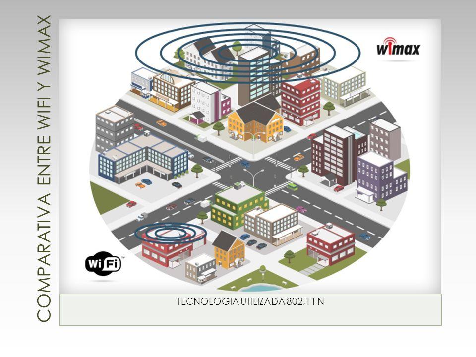 Comparativa entre wiFi y wimax