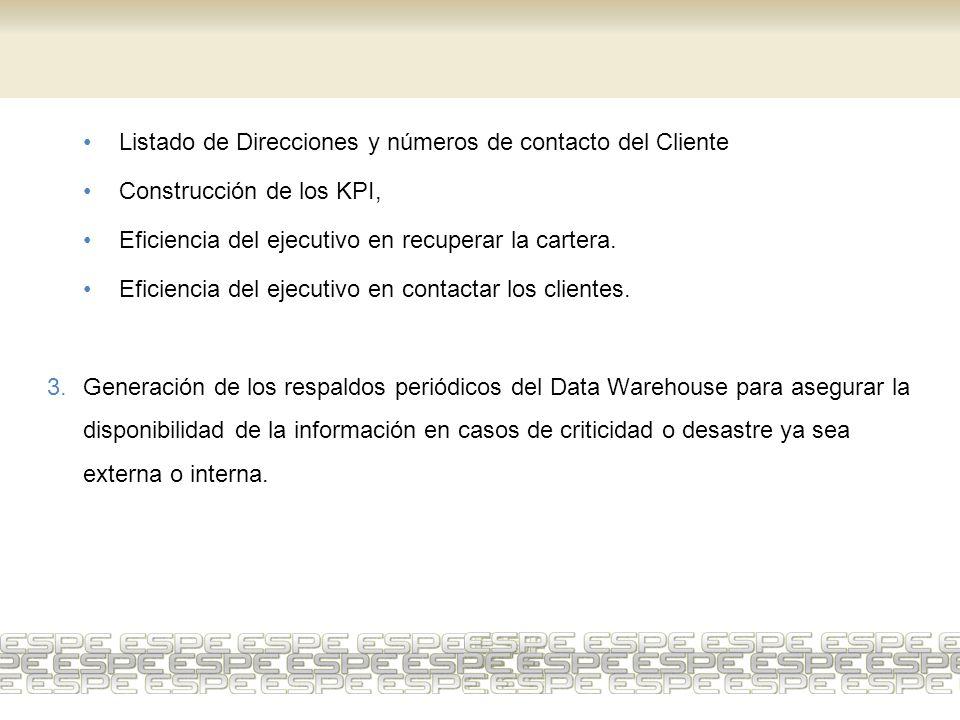 Listado de Direcciones y números de contacto del Cliente