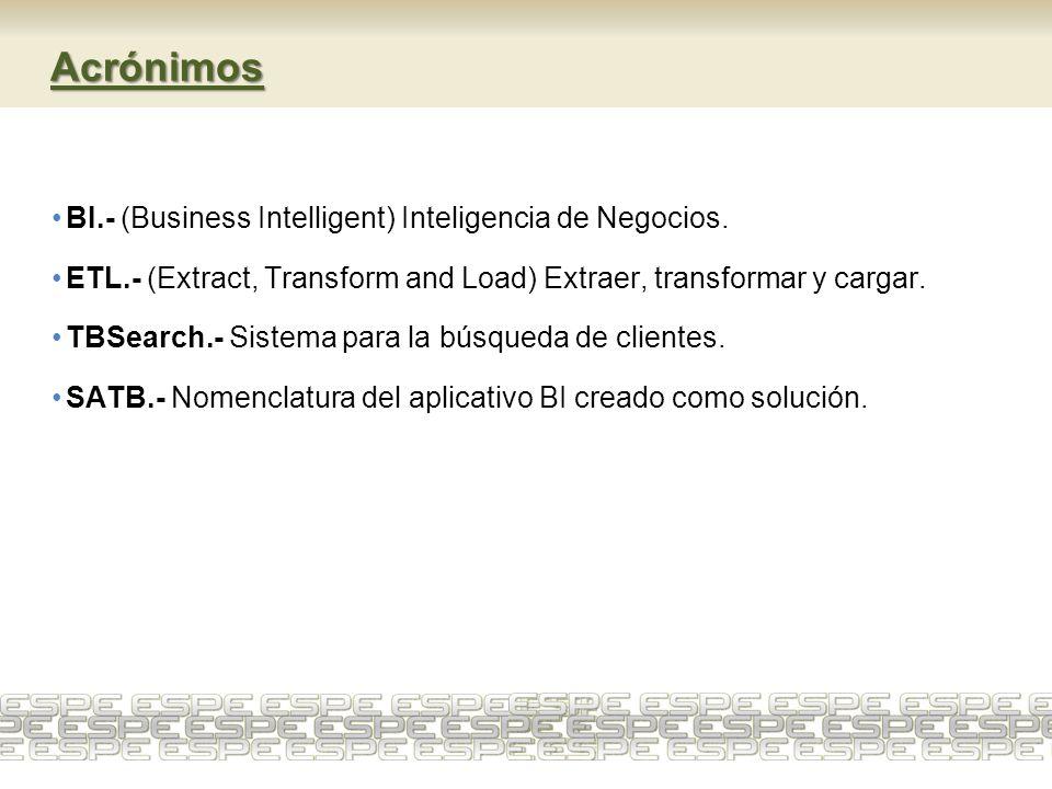 Acrónimos BI.- (Business Intelligent) Inteligencia de Negocios.