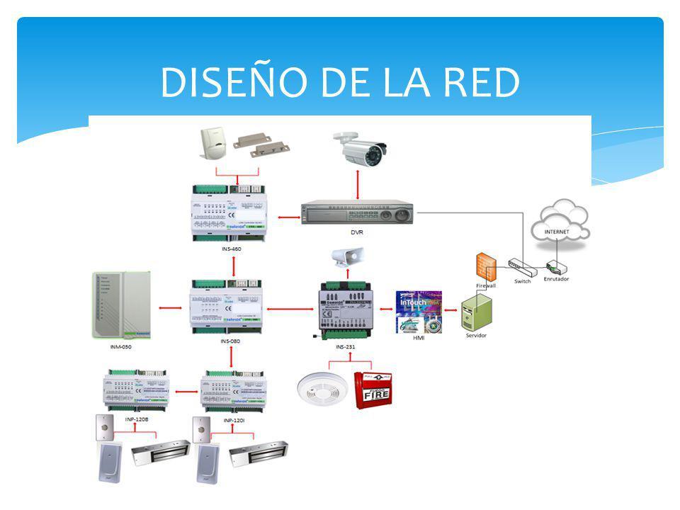 DISEÑO DE LA RED