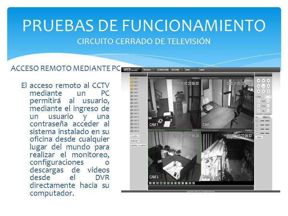 PRUEBAS DE FUNCIONAMIENTO CIRCUITO CERRADO DE TELEVISIÓN