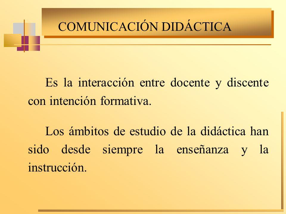 COMUNICACIÓN DIDÁCTICA
