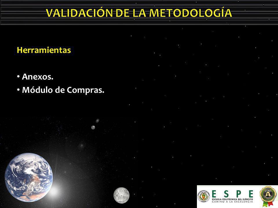 VALIDACIÓN DE LA METODOLOGÍA
