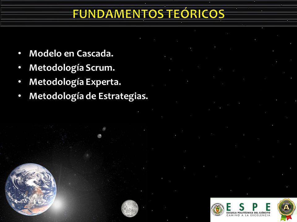 FUNDAMENTOS TEÓRICOS Modelo en Cascada. Metodología Scrum.