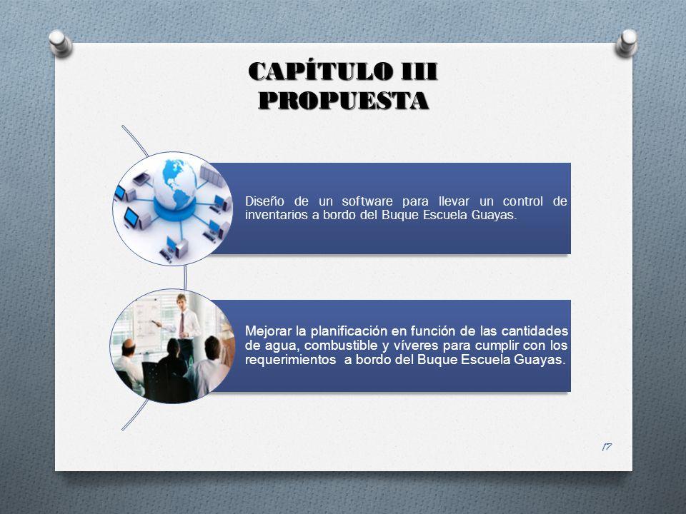 CAPÍTULO III PROPUESTA