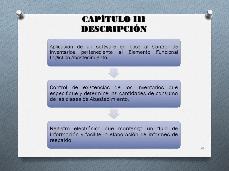 CAPÍTULO III DESCRIPCIÓN