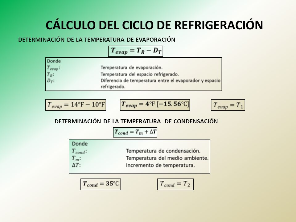 CÁLCULO DEL CICLO DE REFRIGERACIÓN