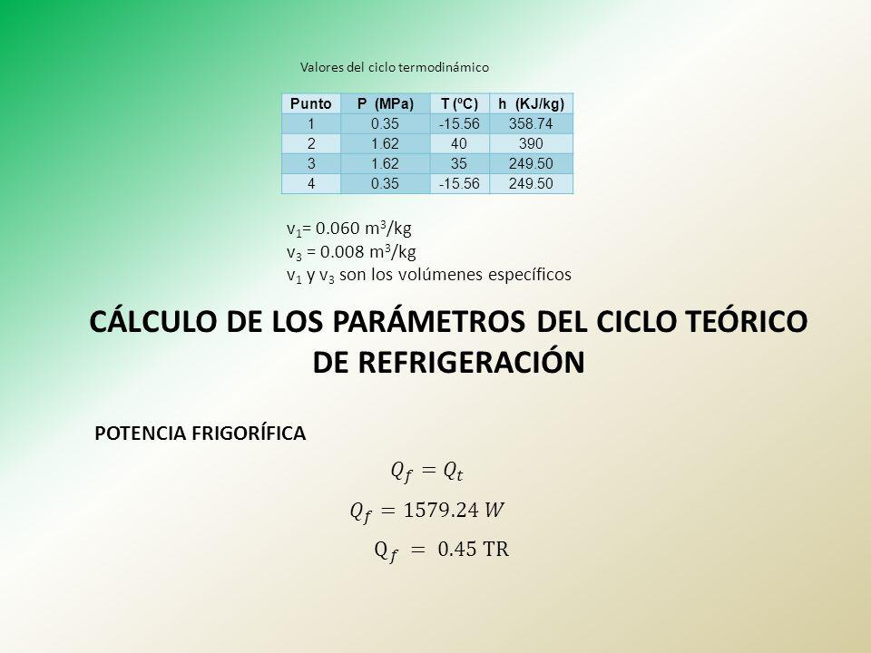 CÁLCULO DE LOS PARÁMETROS DEL CICLO TEÓRICO DE REFRIGERACIÓN
