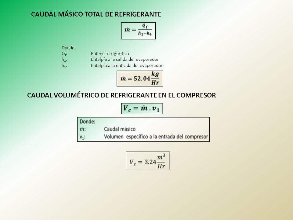 CAUDAL MÁSICO TOTAL DE REFRIGERANTE