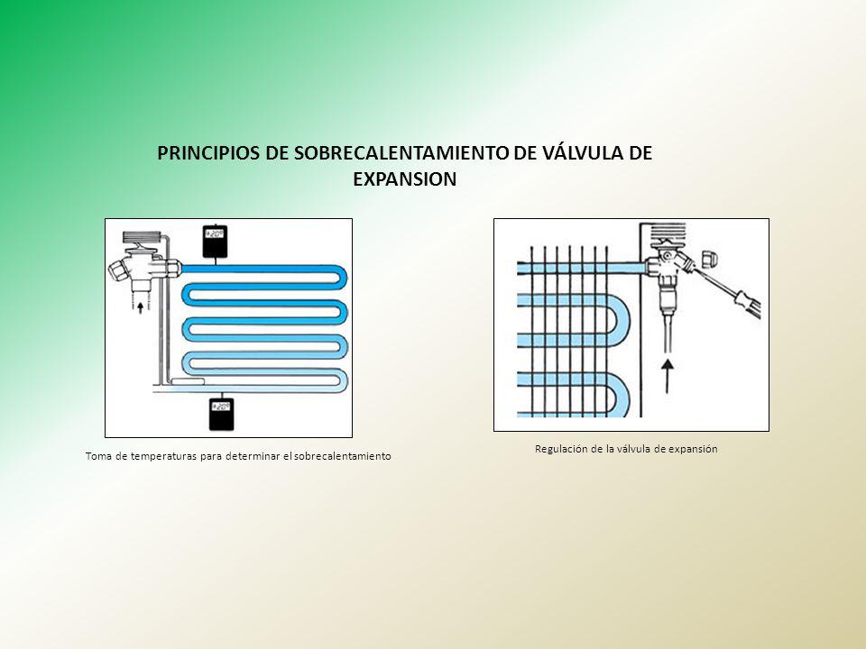 PRINCIPIOS DE SOBRECALENTAMIENTO DE VÁLVULA DE EXPANSION