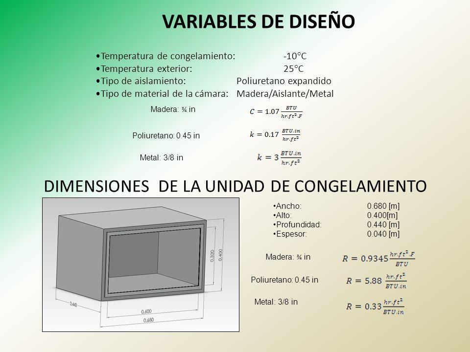 VARIABLES DE DISEÑO DIMENSIONES DE LA UNIDAD DE CONGELAMIENTO
