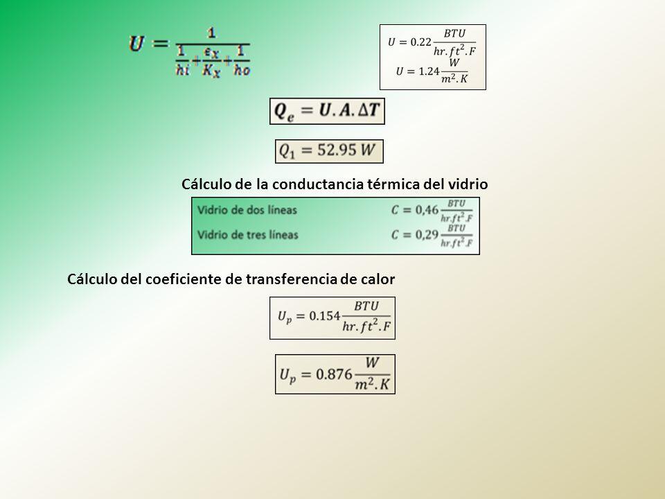 Cálculo de la conductancia térmica del vidrio