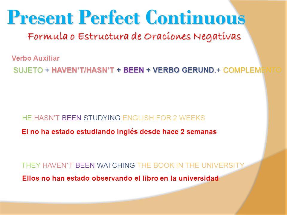 Present Perfect Continuous Formula o Estructura de Oraciones Negativas