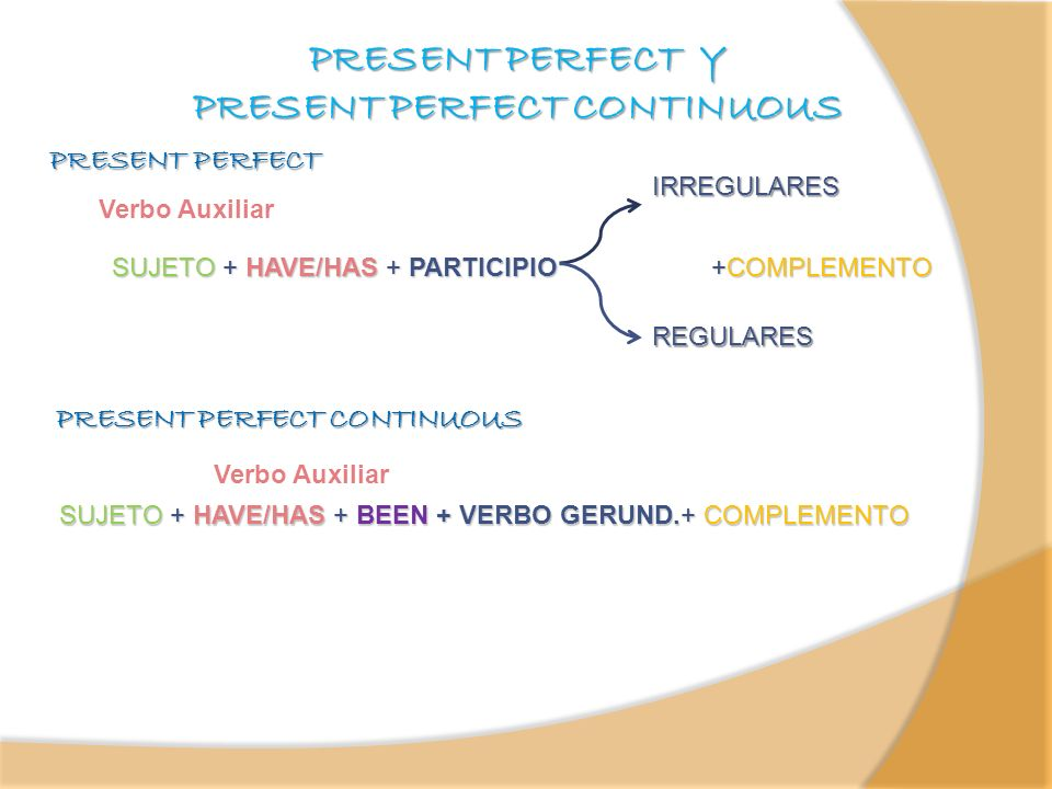 PRESENT PERFECT CONTINUOUS PRESENT PERFECT CONTINUOUS