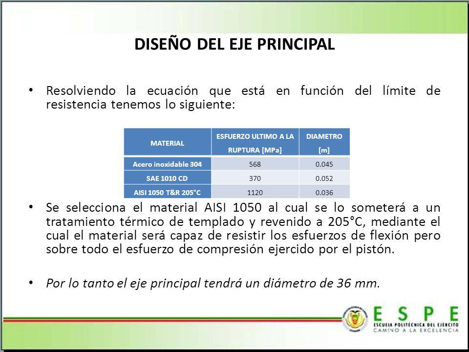 DISEÑO DEL EJE PRINCIPAL