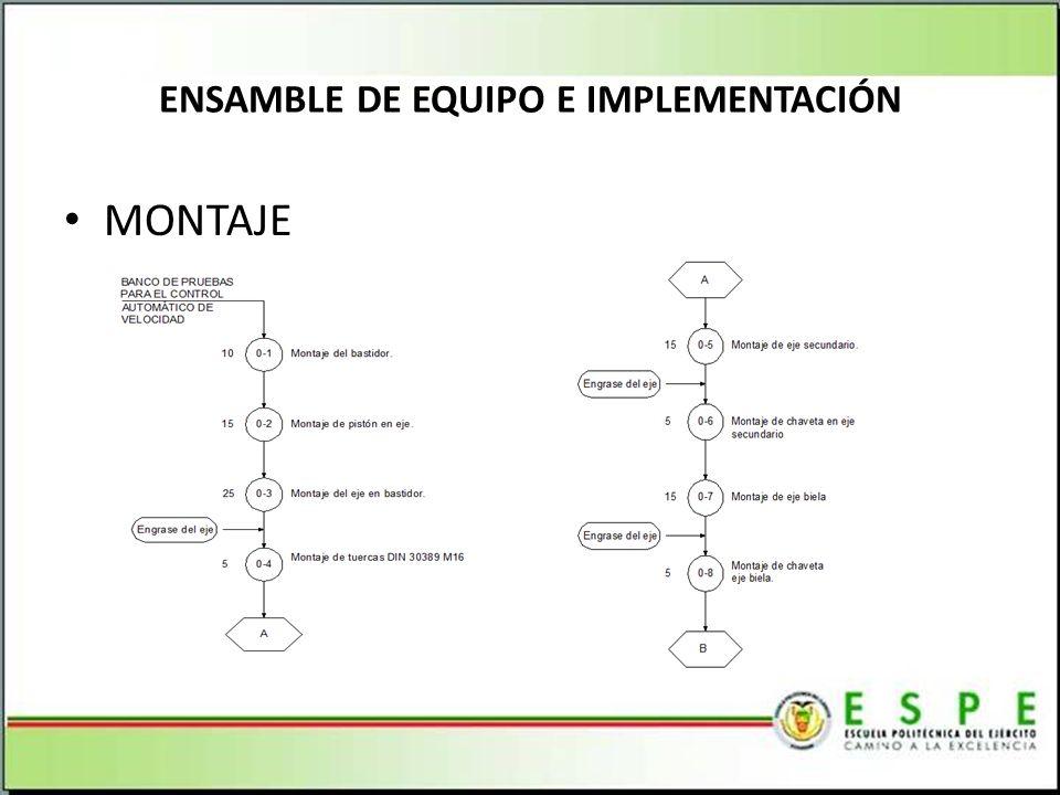ENSAMBLE DE EQUIPO E IMPLEMENTACIÓN