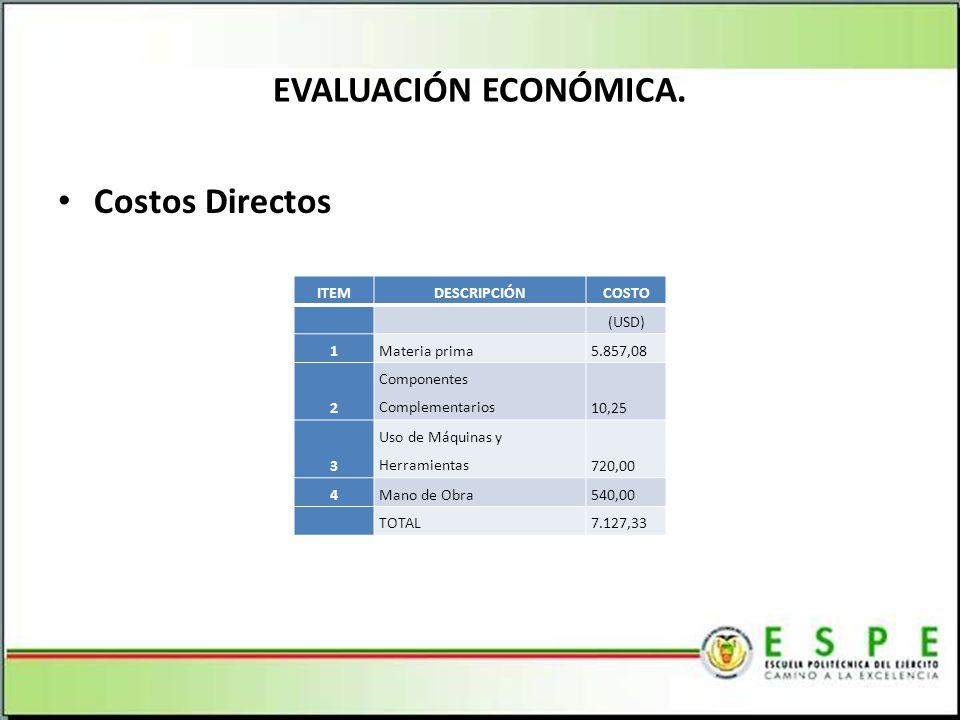 EVALUACIÓN ECONÓMICA. Costos Directos ITEM DESCRIPCIÓN COSTO (USD) 1