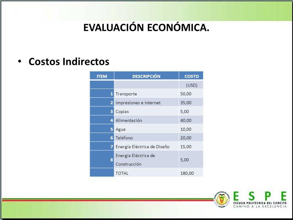 EVALUACIÓN ECONÓMICA. Costos Indirectos ITEM DESCRIPCIÓN COSTO (USD) 1