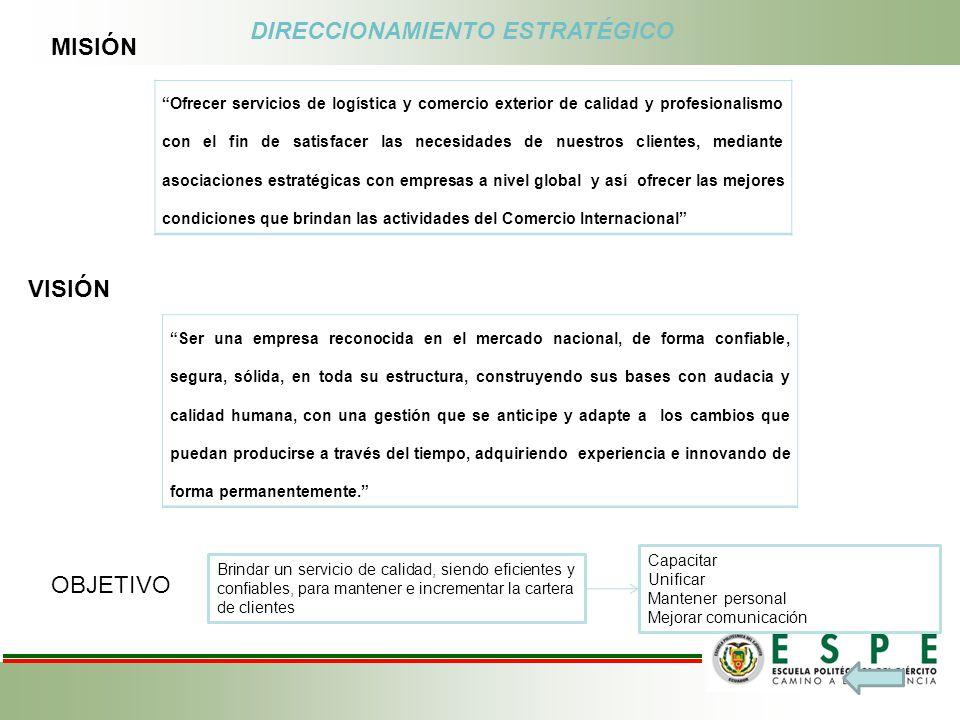 DIRECCIONAMIENTO ESTRATÉGICO MISIÓN