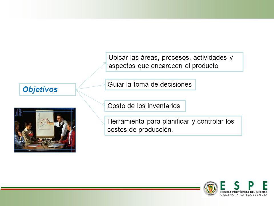 Ubicar las áreas, procesos, actividades y aspectos que encarecen el producto