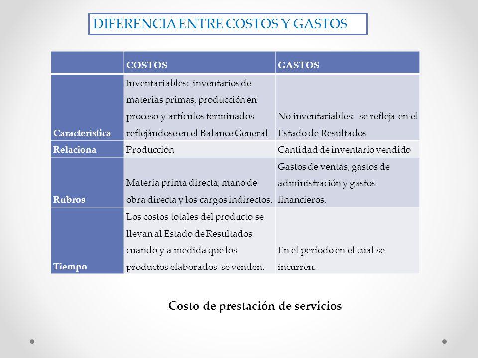 DIFERENCIA ENTRE COSTOS Y GASTOS