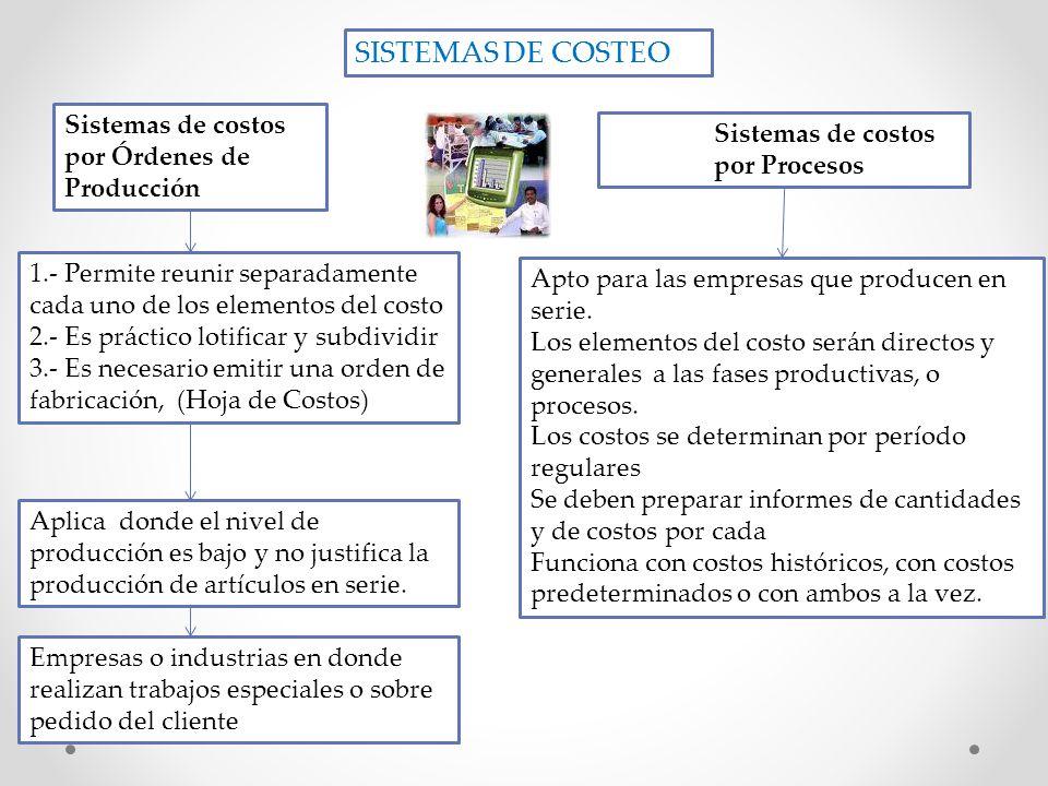SISTEMAS DE COSTEO Sistemas de costos por Órdenes de Producción