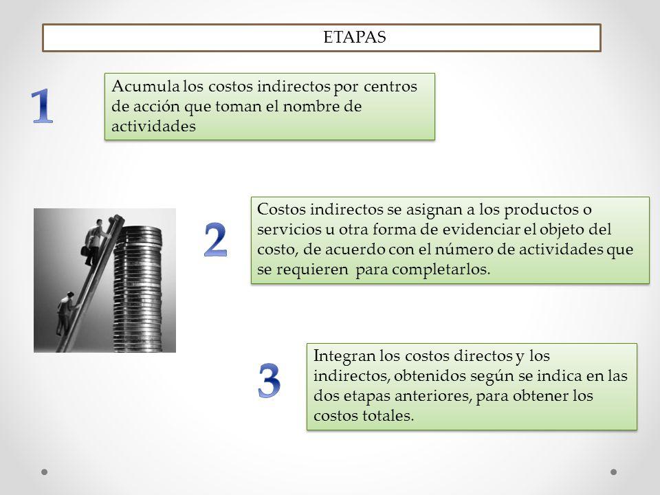 ETAPAS 1. Acumula los costos indirectos por centros de acción que toman el nombre de actividades.