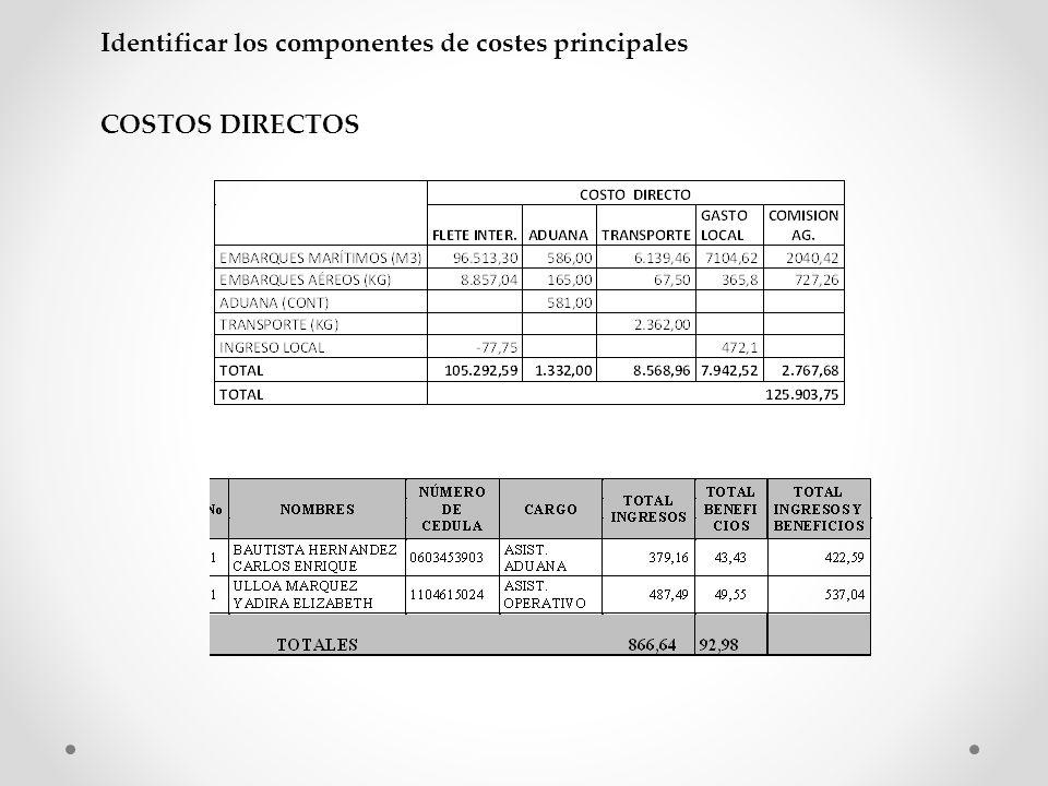 Identificar los componentes de costes principales
