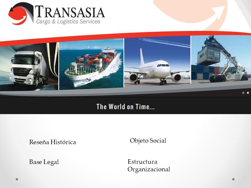 Objeto Social Reseña Histórica Base Legal Estructura Organizacional